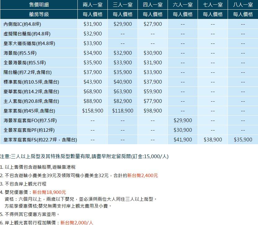 海洋航行者號-4日沖繩價格
